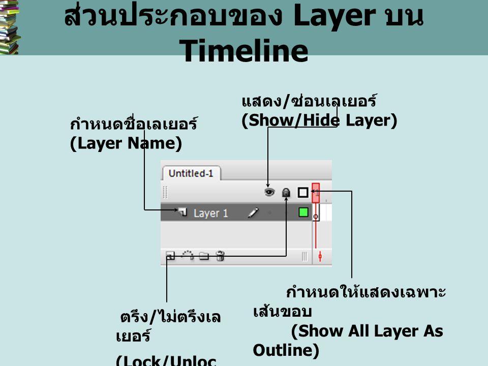 ส่วนประกอบของ Layer บน Timeline
