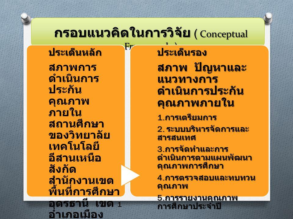 กรอบแนวคิดในการวิจัย ( Conceptual Framework )
