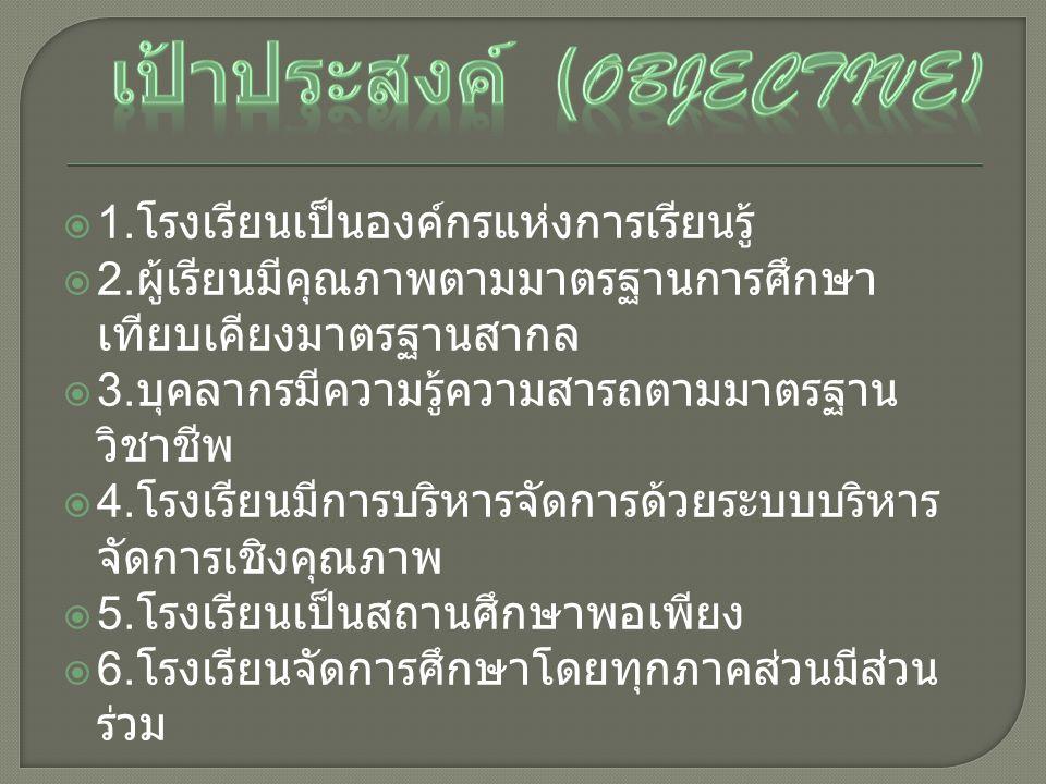 เป้าประสงค์ (Objective)