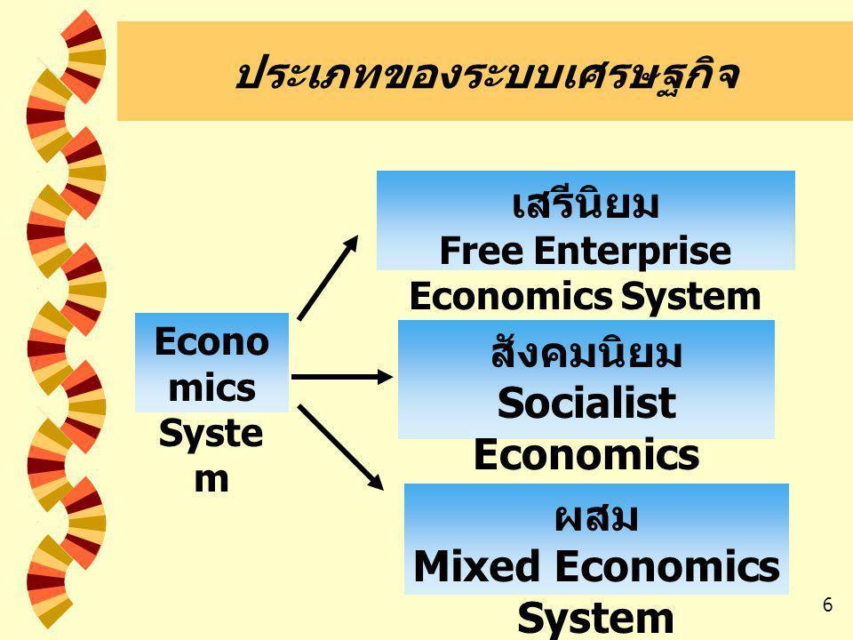 ประเภทของระบบเศรษฐกิจ