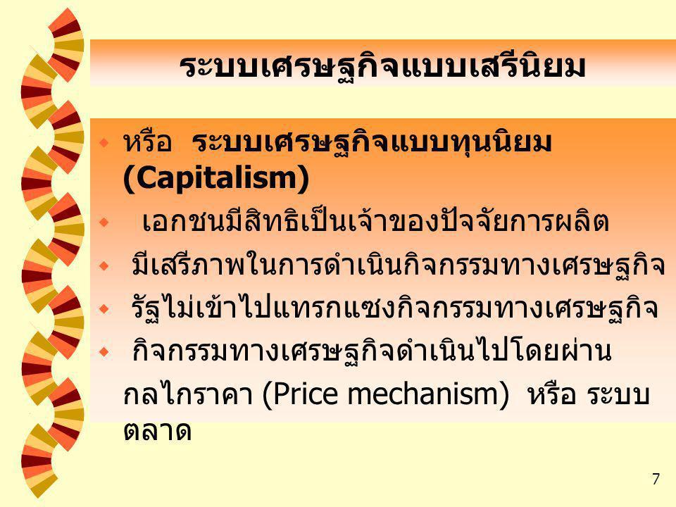 ระบบเศรษฐกิจแบบเสรีนิยม