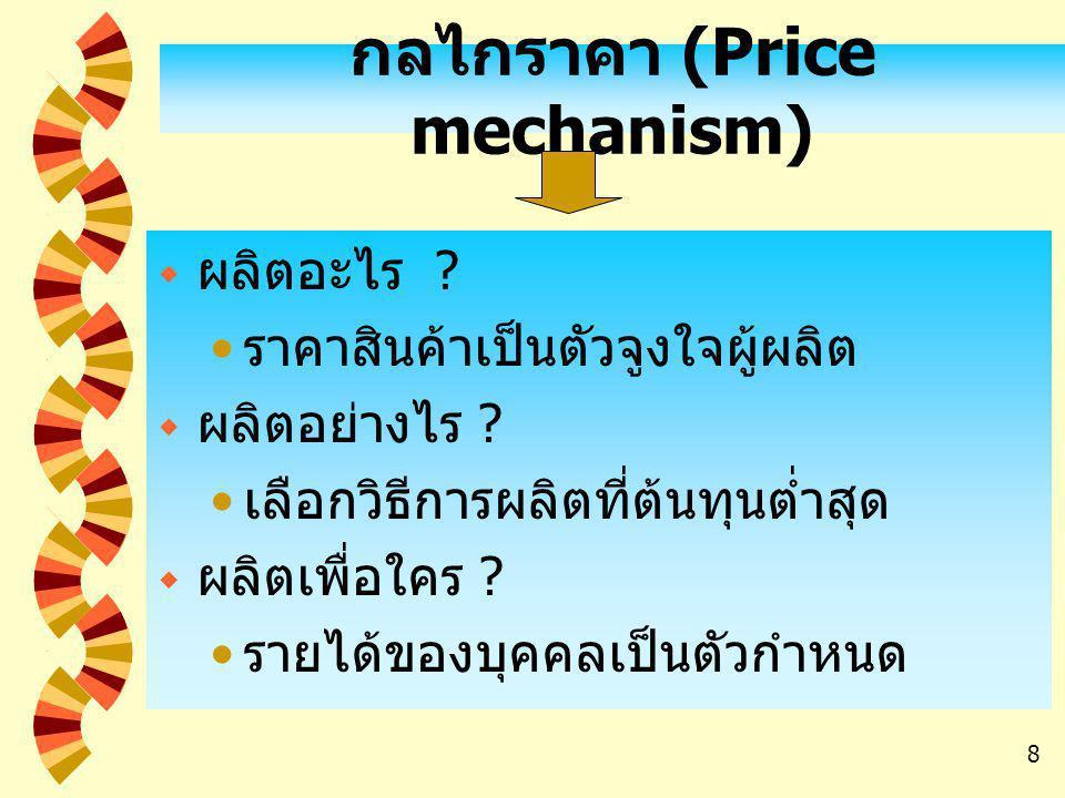กลไกราคา (Price mechanism)