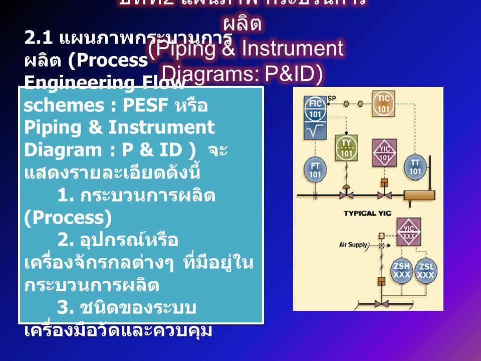 บทที่2 แผนภาพ กระบวนการผลิต (Piping & Instrument Diagrams: P&ID)