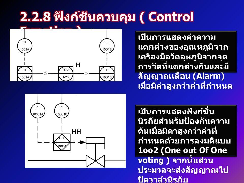 2.2.8 ฟังก์ชันควบคุม ( Control Function )