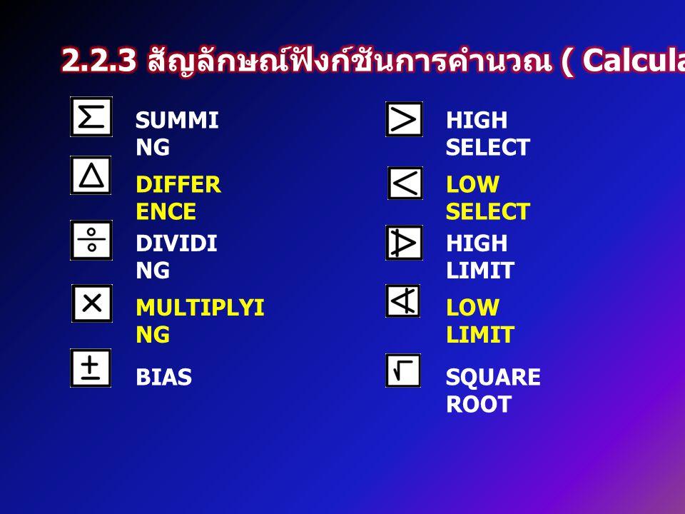 2.2.3 สัญลักษณ์ฟังก์ชันการคำนวณ ( Calculation function symbol )