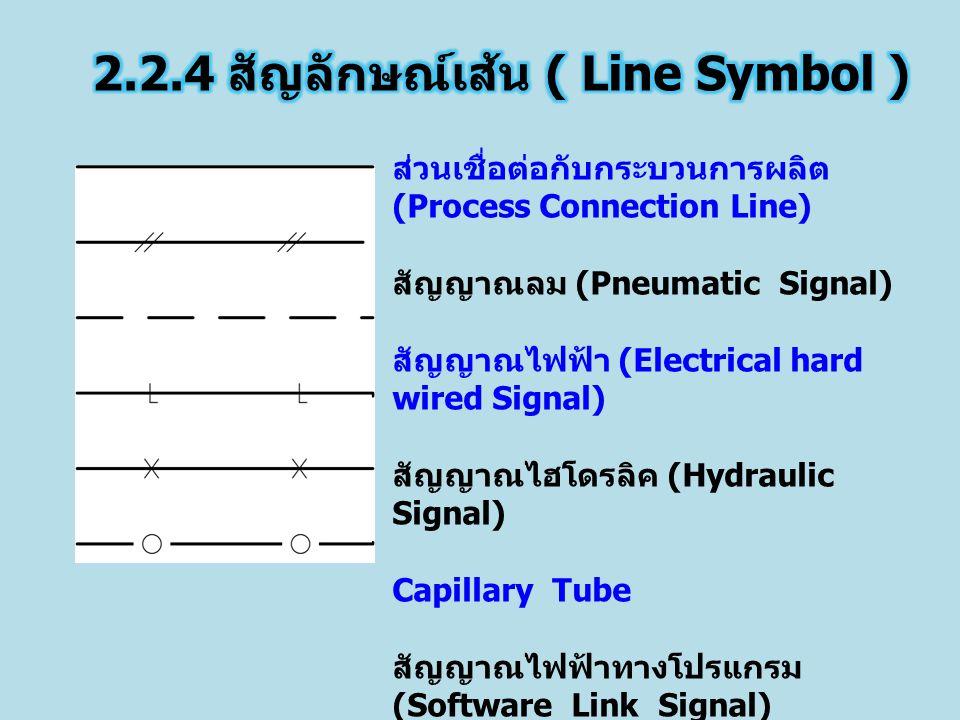 2.2.4 สัญลักษณ์เส้น ( Line Symbol )