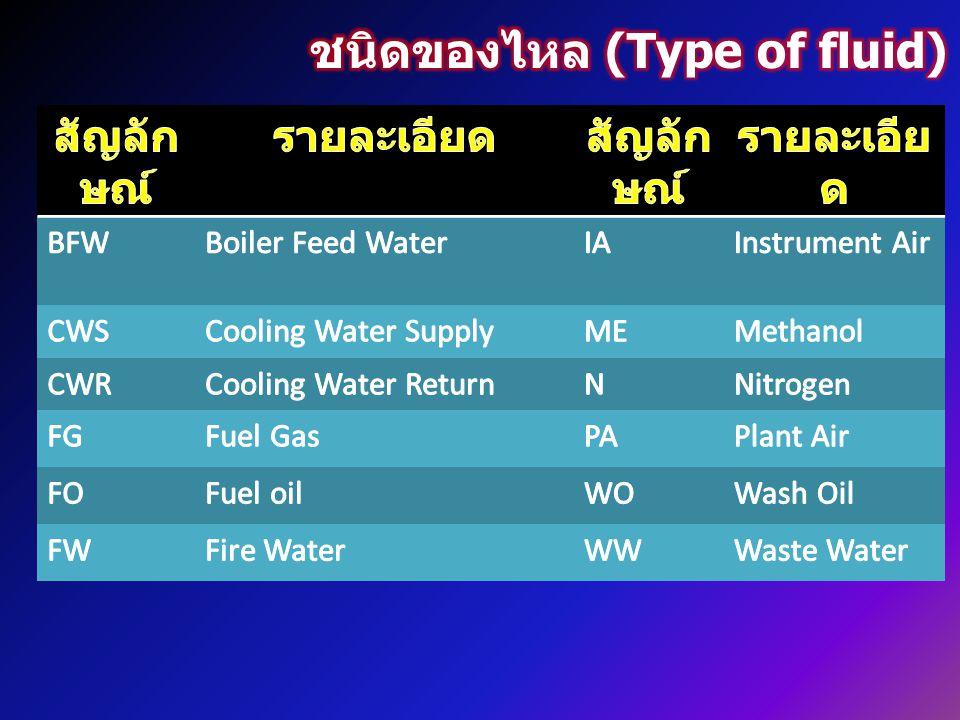 ชนิดของไหล (Type of fluid) สัญลักษณ์ รายละเอียด