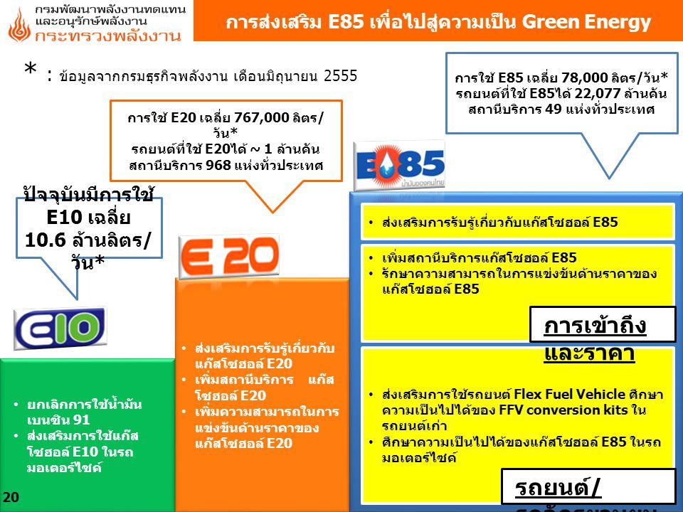 การส่งเสริม E85 เพื่อไปสู่ความเป็น Green Energy