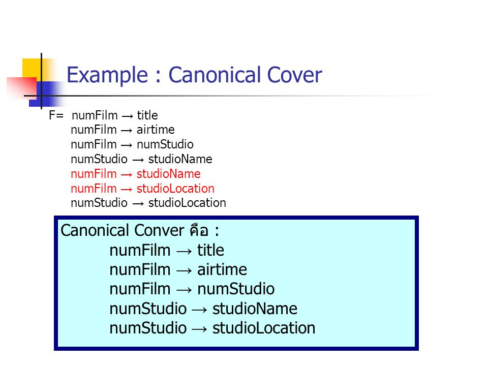 Example : Canonical Cover