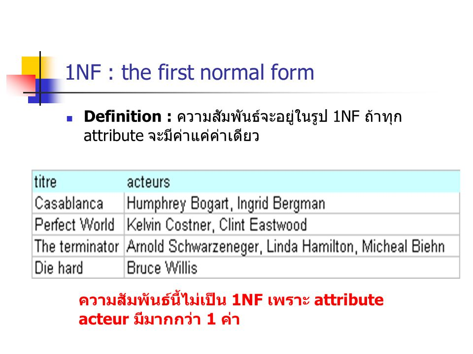 1NF : the first normal form