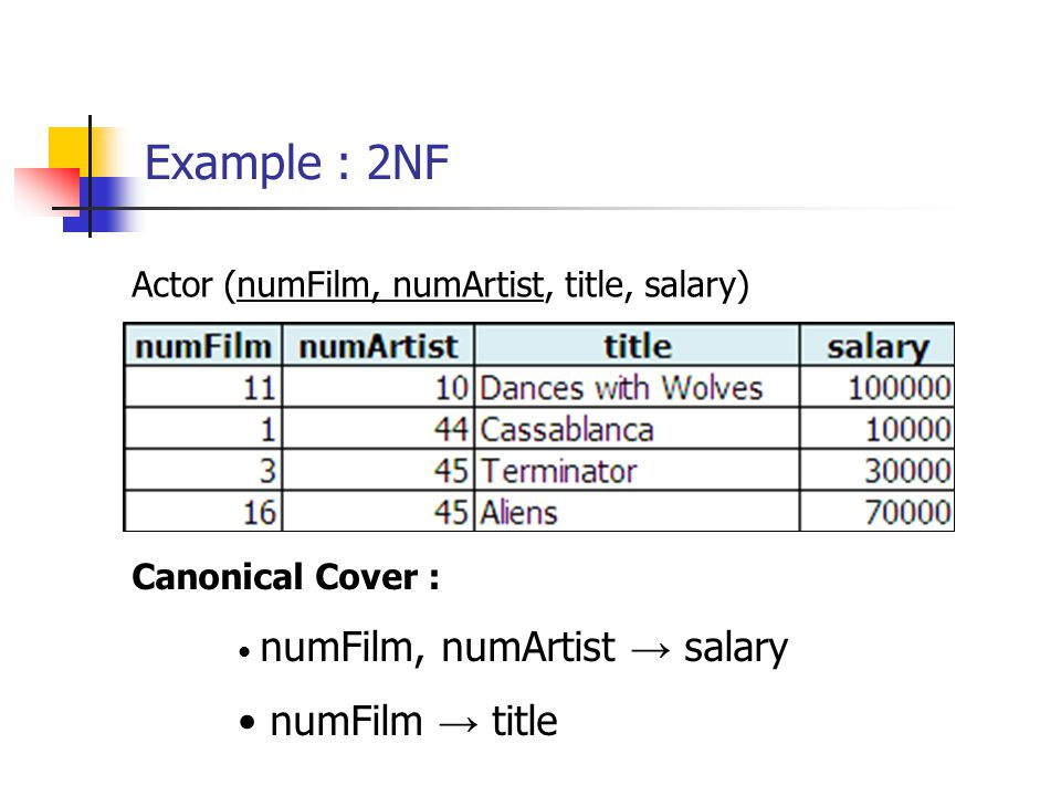 Example : 2NF numFilm → title