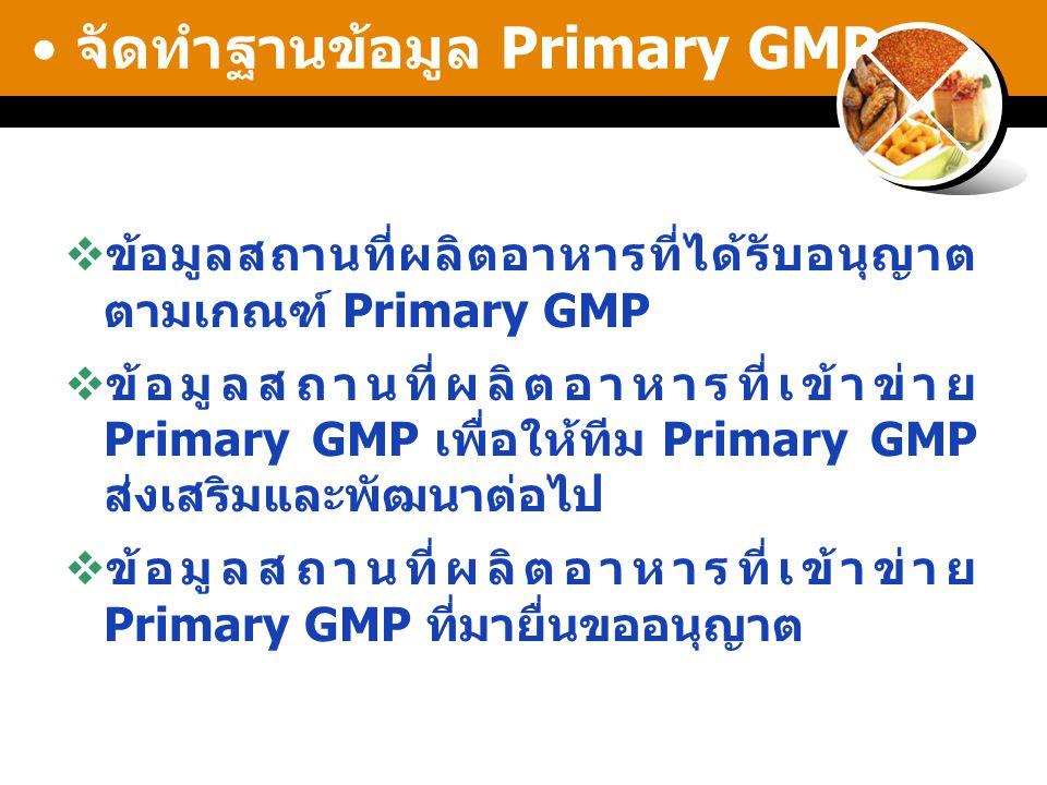 จัดทำฐานข้อมูล Primary GMP