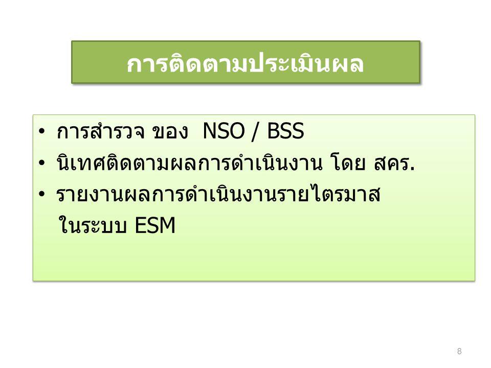 การติดตามประเมินผล การสำรวจ ของ NSO / BSS