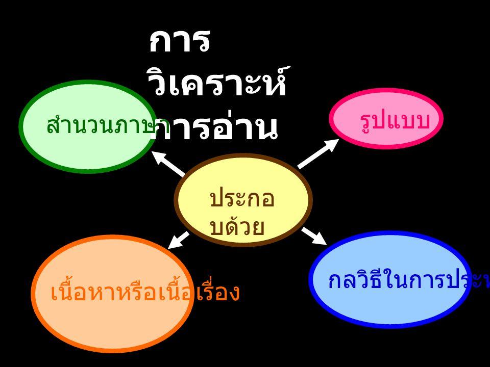 การวิเคราะห์การอ่าน รูปแบบ สำนวนภาษา ประกอบด้วย กลวิธีในการประพันธ์