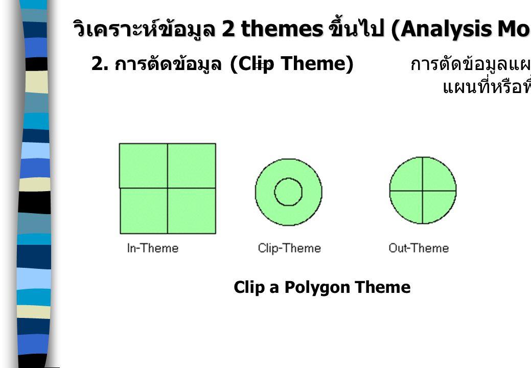 วิเคราะห์ข้อมูล 2 themes ขึ้นไป (Analysis More Than One Theme)