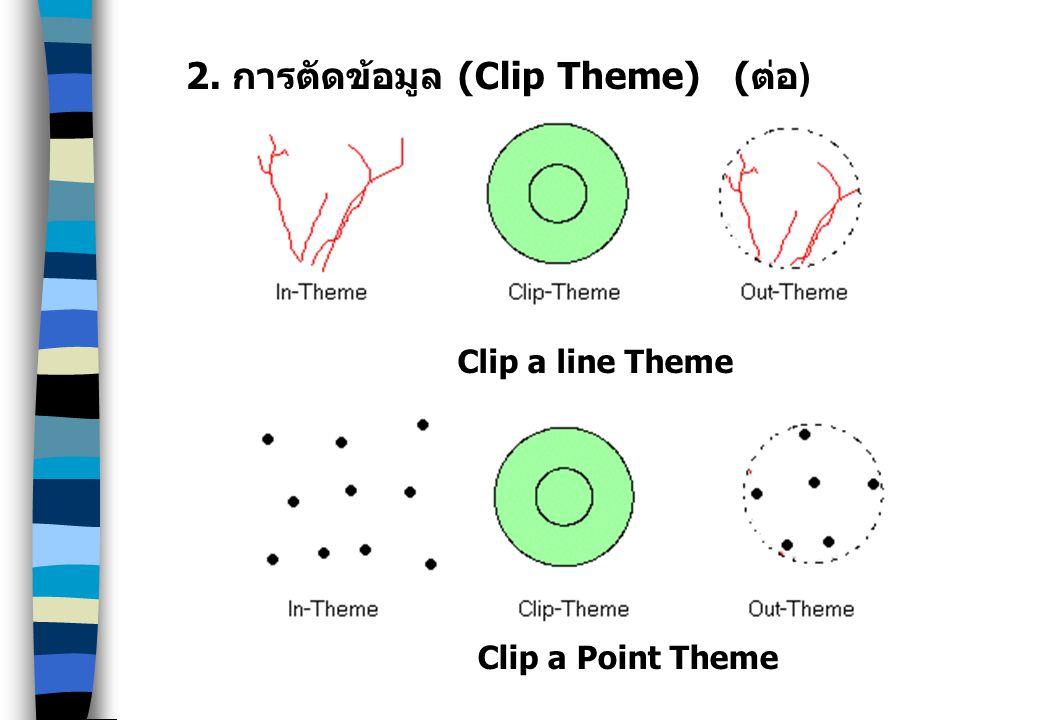 2. การตัดข้อมูล (Clip Theme) (ต่อ)