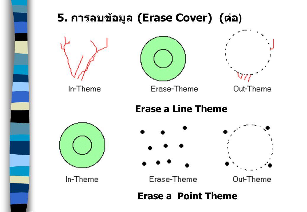 5. การลบข้อมูล (Erase Cover) (ต่อ)