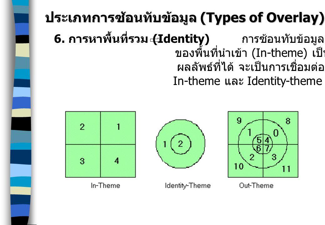 ประเภทการซ้อนทับข้อมูล (Types of Overlay)