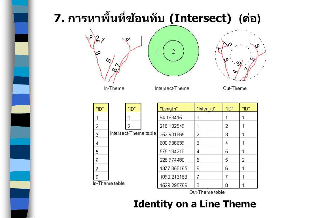 7. การหาพื้นที่ซ้อนทับ (Intersect) (ต่อ)