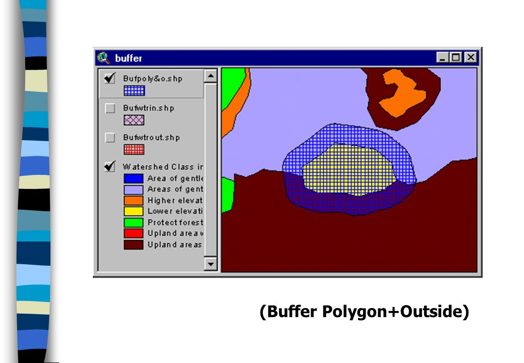 (Buffer Polygon+Outside)
