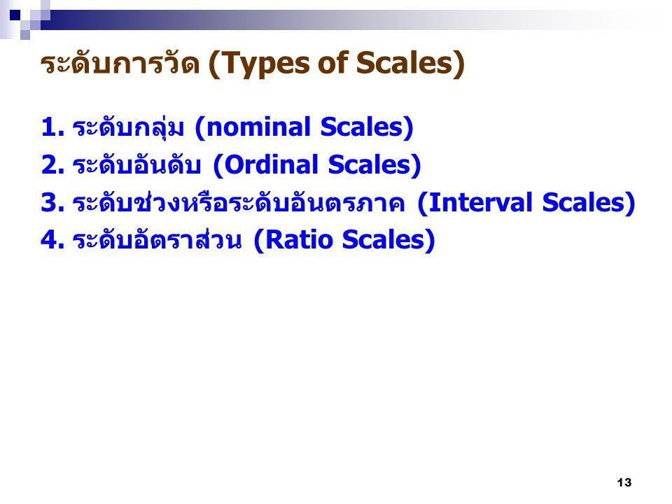 ระดับการวัด (Types of Scales)