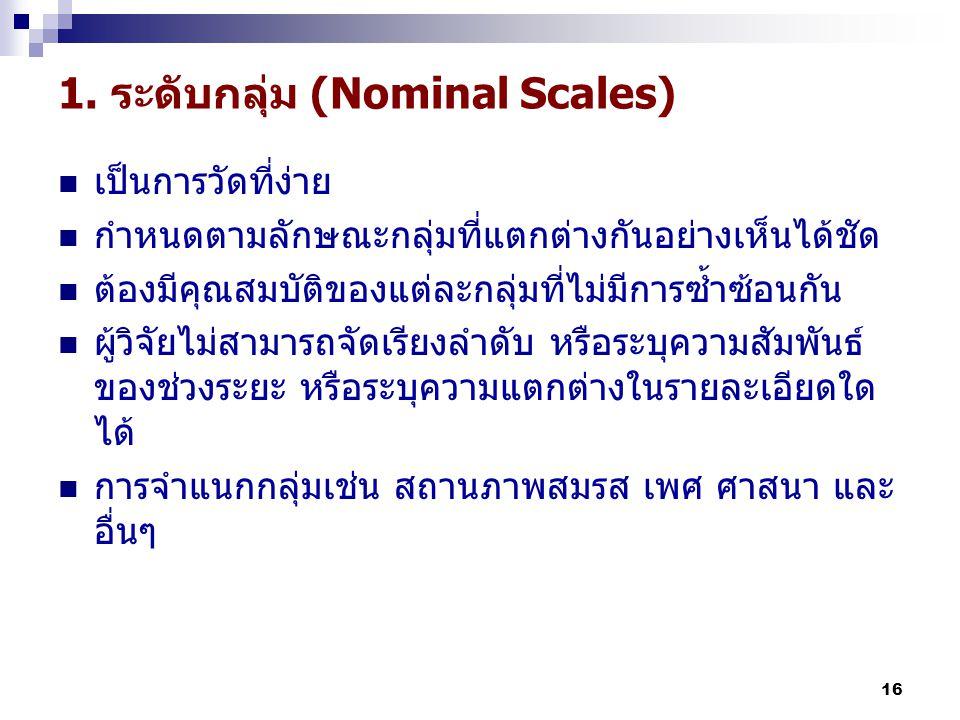 1. ระดับกลุ่ม (Nominal Scales)