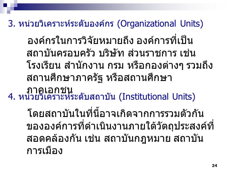 3. หน่วยวิเคราะห์ระดับองค์กร (Organizational Units)