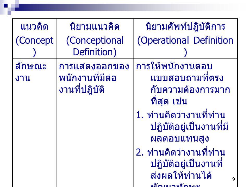 (Conceptional Definition) นิยามศัพท์ปฎิบัติการ