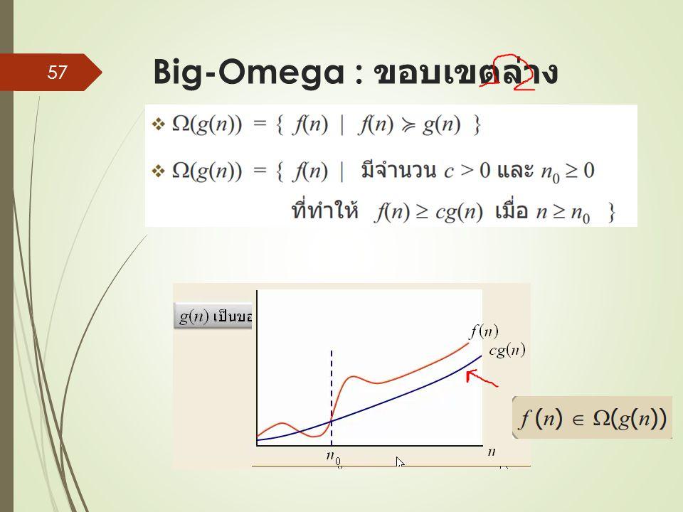 Big-Omega : ขอบเขตล่าง