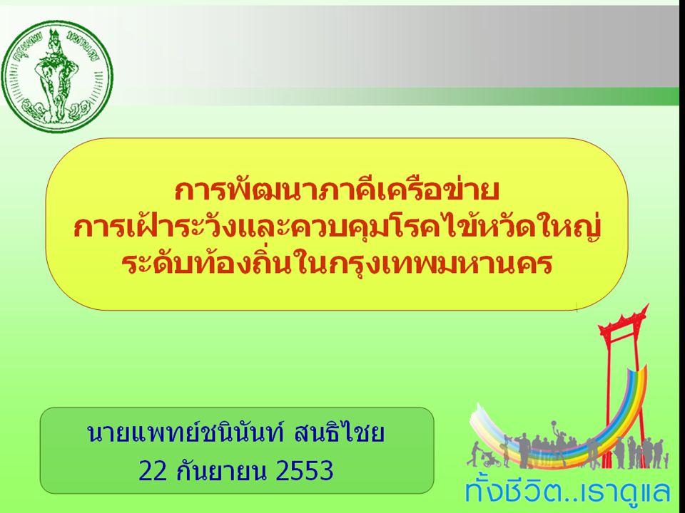 นายแพทย์ชนินันท์ สนธิไชย 22 กันยายน 2553