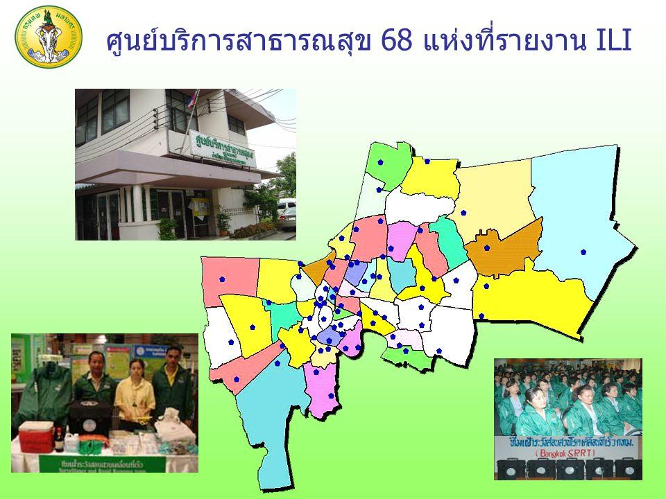 ศูนย์บริการสาธารณสุข 68 แห่งที่รายงาน ILI