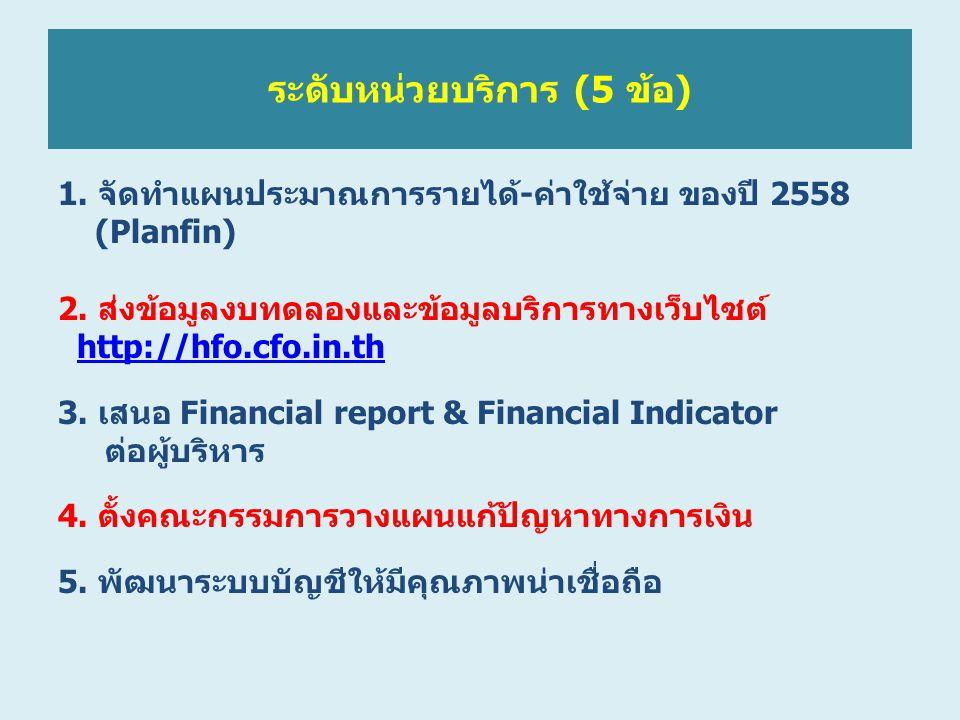 ระดับหน่วยบริการ (5 ข้อ)