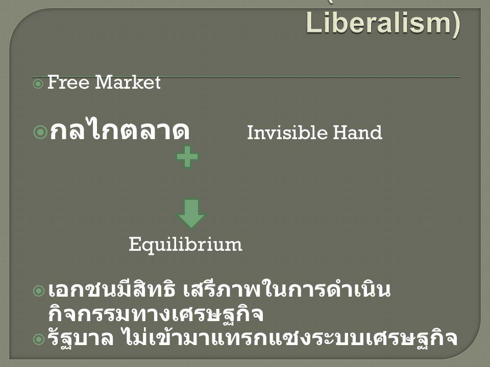 เสรีนิยมคลาสสิก (Classical Liberalism)