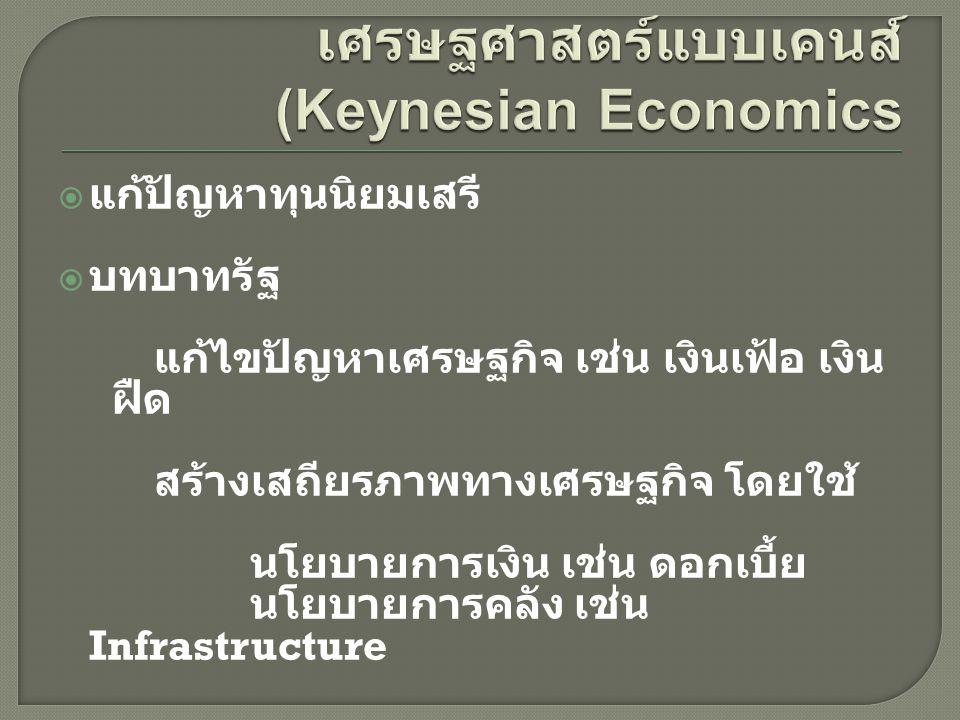 เศรษฐศาสตร์แบบเคนส์ (Keynesian Economics