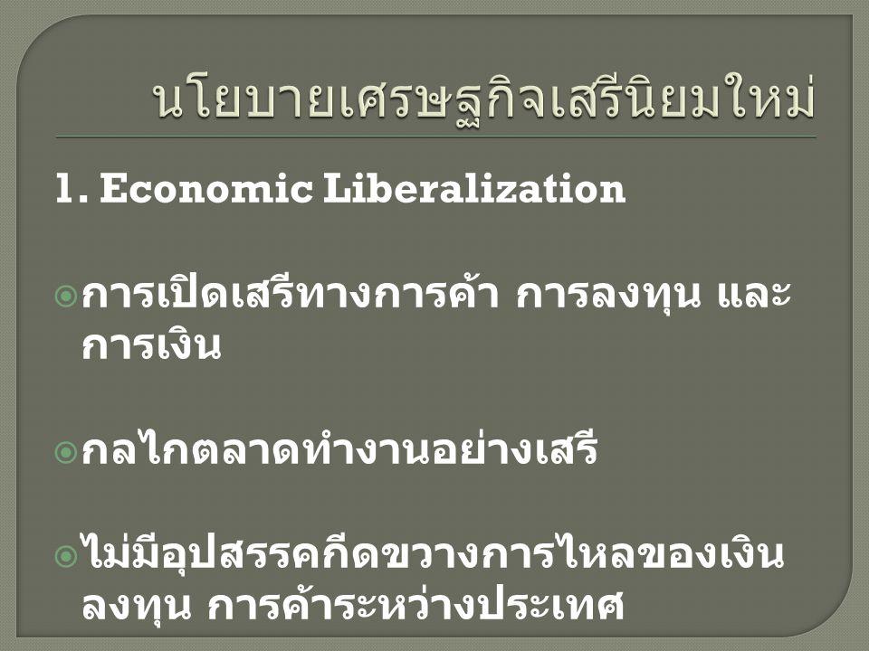 นโยบายเศรษฐกิจเสรีนิยมใหม่