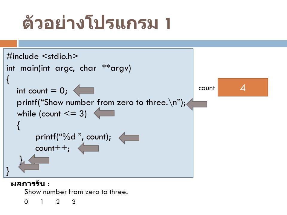 ตัวอย่างโปรแกรม 1 1 3 2 4 #include <stdio.h>