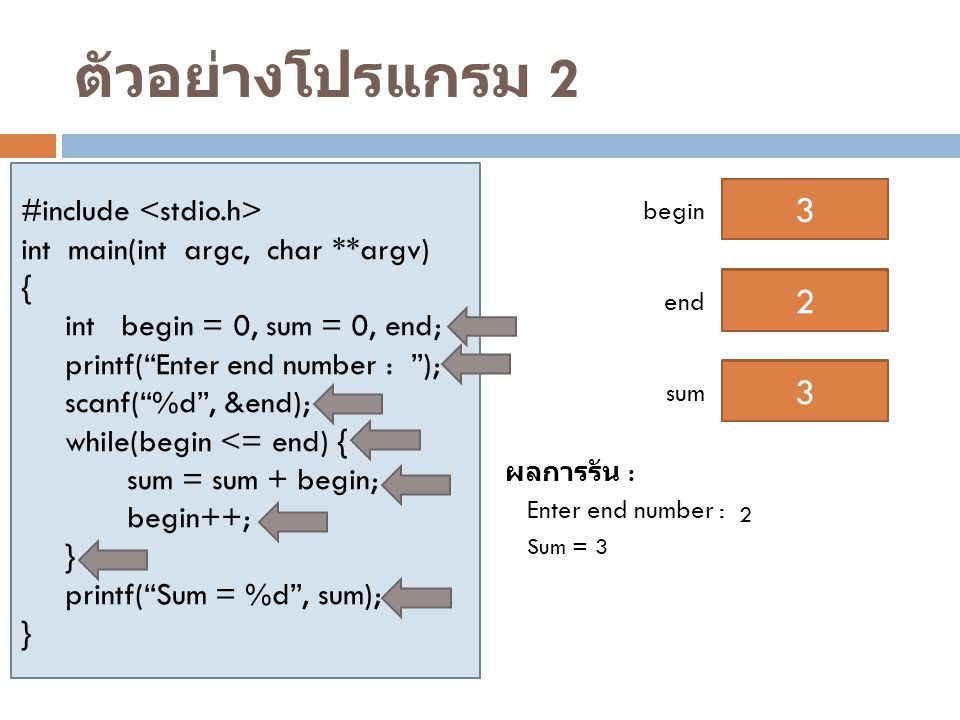 ตัวอย่างโปรแกรม 2 2 3 1 2 1 3 #include <stdio.h>