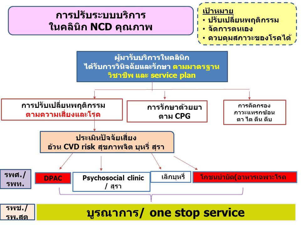 บูรณาการ/ one stop service