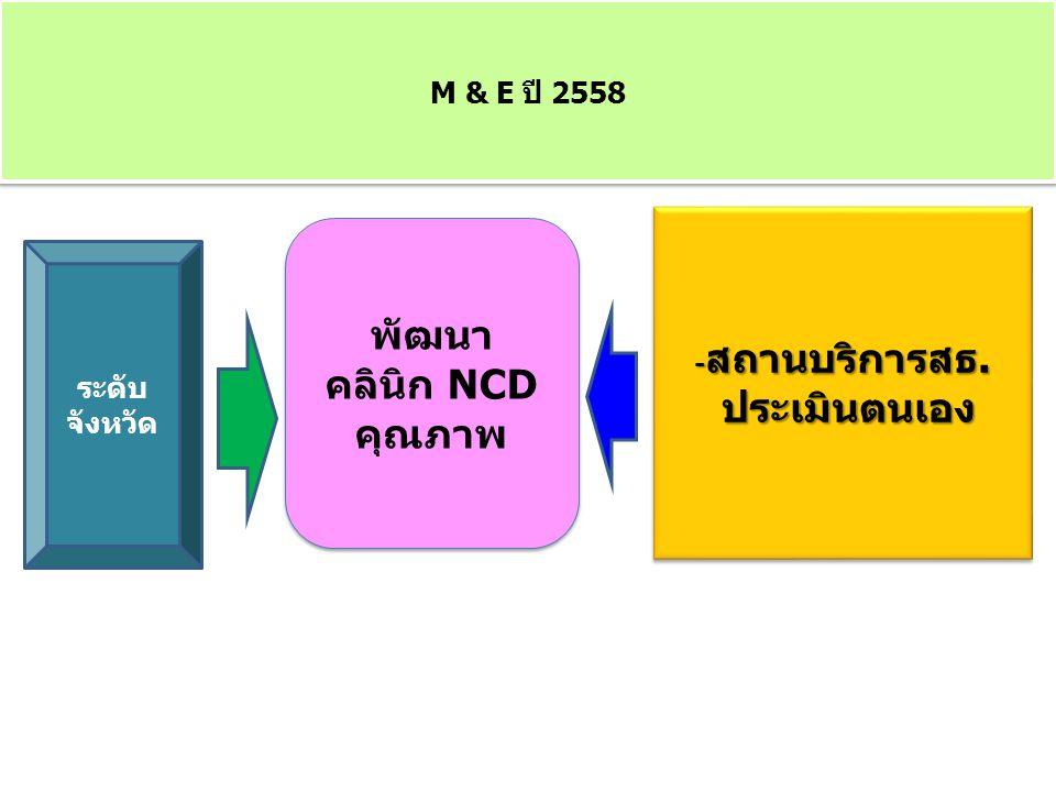 พัฒนา คลินิก NCD คุณภาพ ประเมินตนเอง