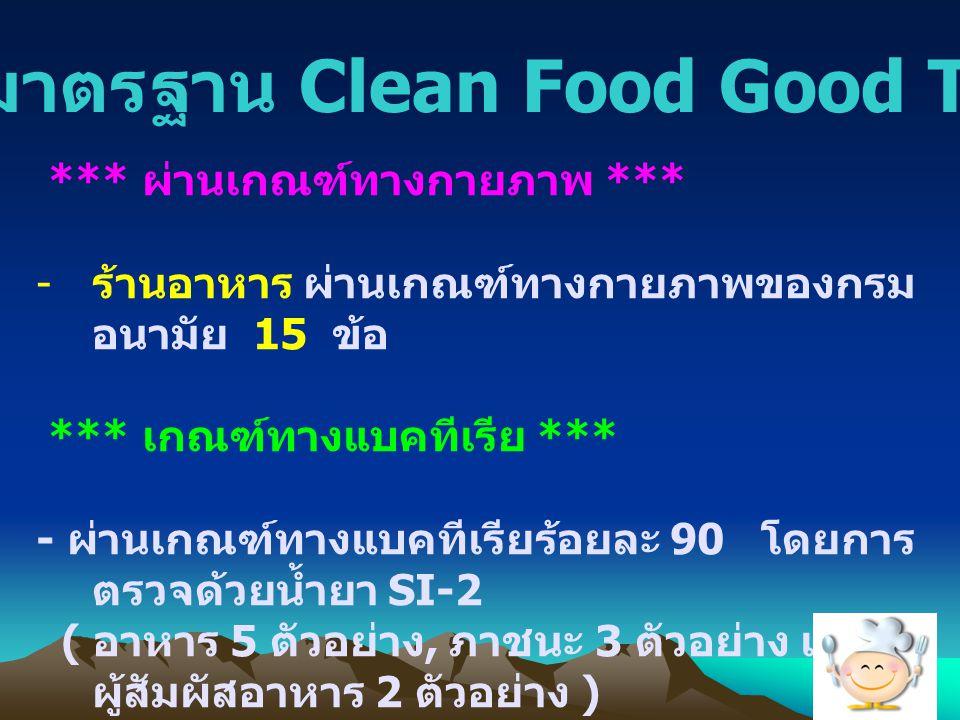 เกณฑ์มาตรฐาน Clean Food Good Taste
