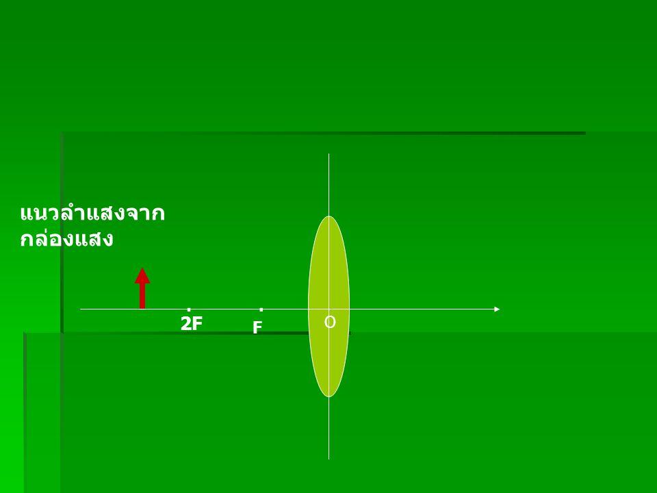 แนวลำแสงจากกล่องแสง . . 2F O F