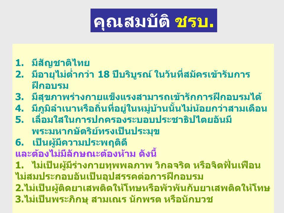 คุณสมบัติ ชรบ. มีสัญชาติไทย