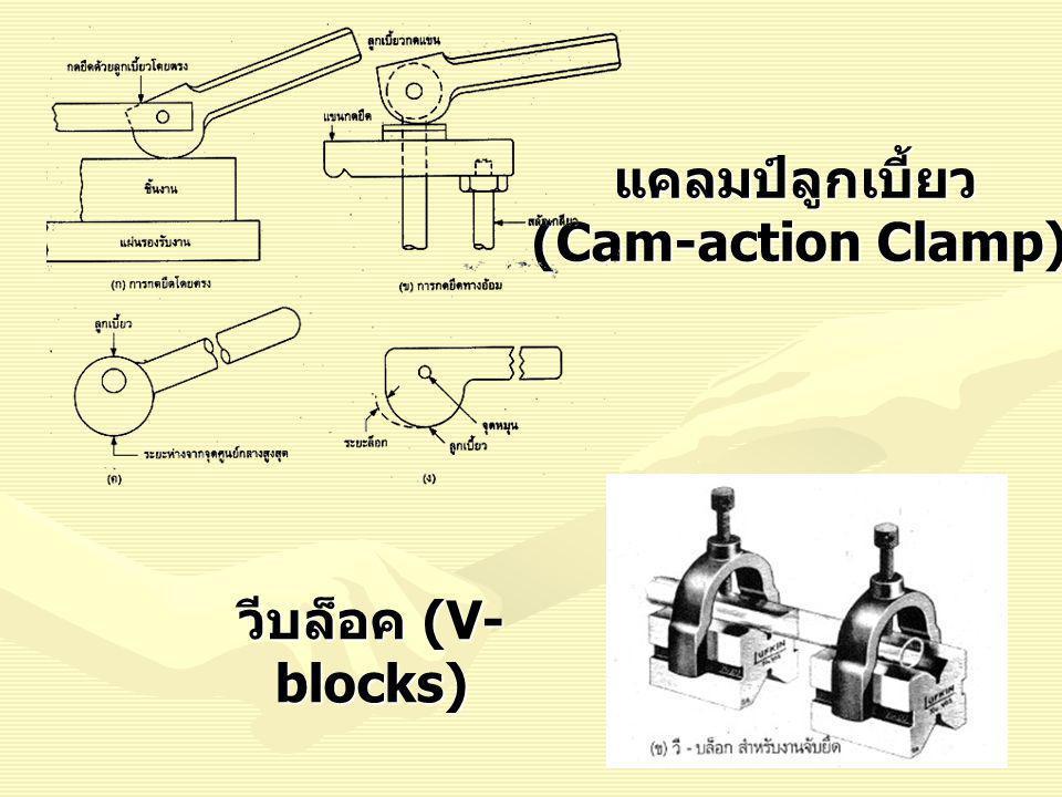 แคลมป์ลูกเบี้ยว (Cam-action Clamp) วีบล็อค (V-blocks)