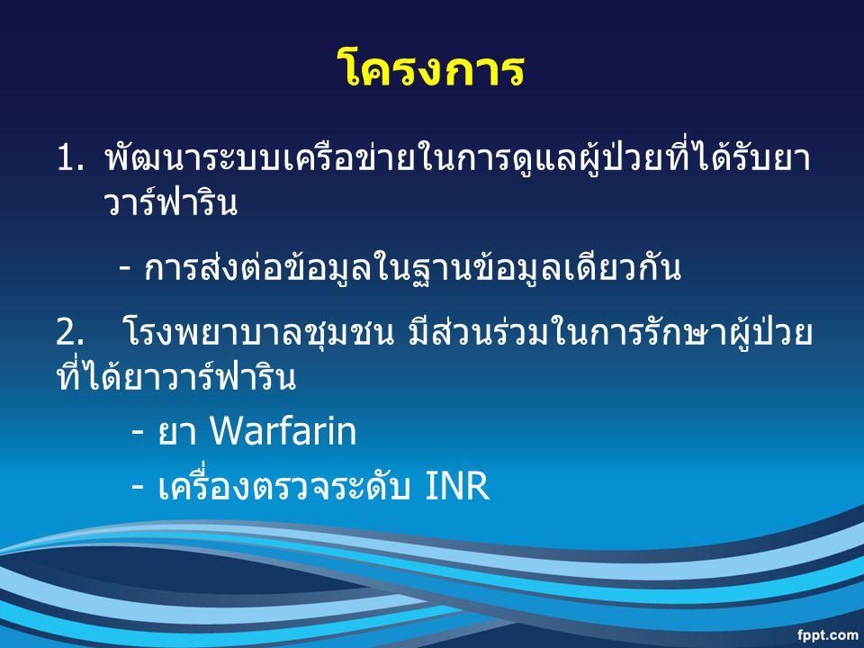 โครงการ - ยา Warfarin - เครื่องตรวจระดับ INR