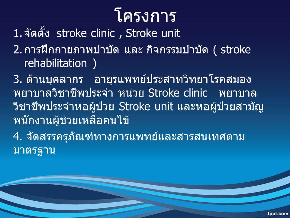 โครงการ จัดตั้ง stroke clinic , Stroke unit