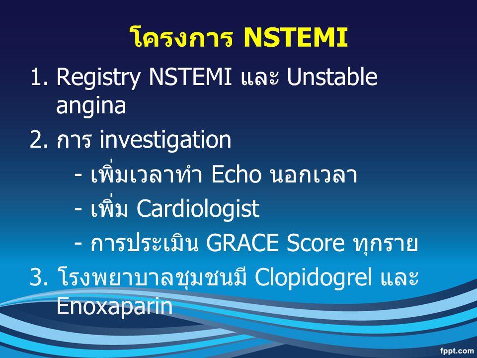 โครงการ NSTEMI Registry NSTEMI และ Unstable angina การ investigation