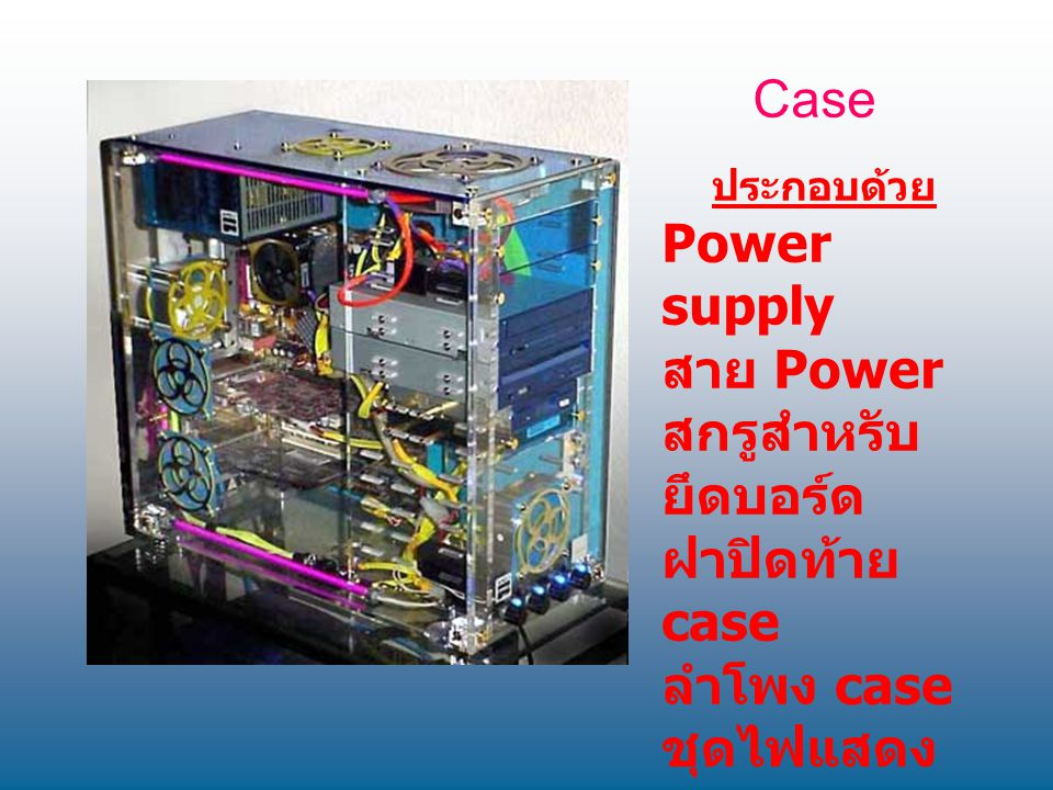 Case Power supply สาย Power สกรูสำหรับยึดบอร์ด ฝาปิดท้าย case