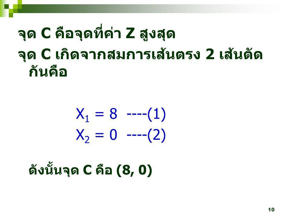 จุด C คือจุดที่ค่า Z สูงสุด จุด C เกิดจากสมการเส้นตรง 2 เส้นตัดกันคือ