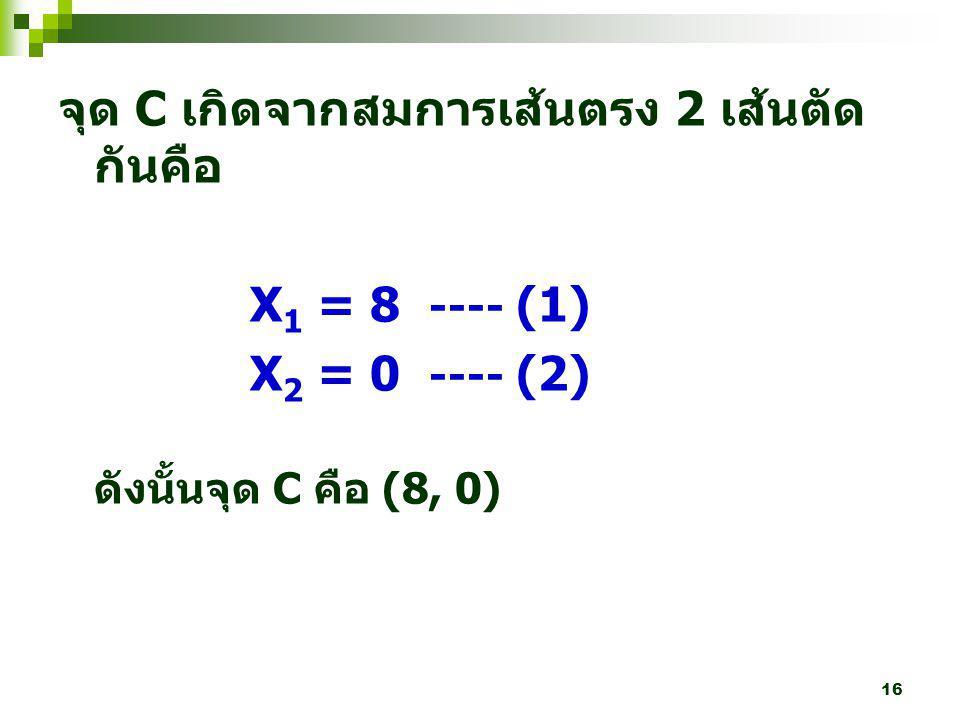 จุด C เกิดจากสมการเส้นตรง 2 เส้นตัดกันคือ X1 = 8 ---- (1)