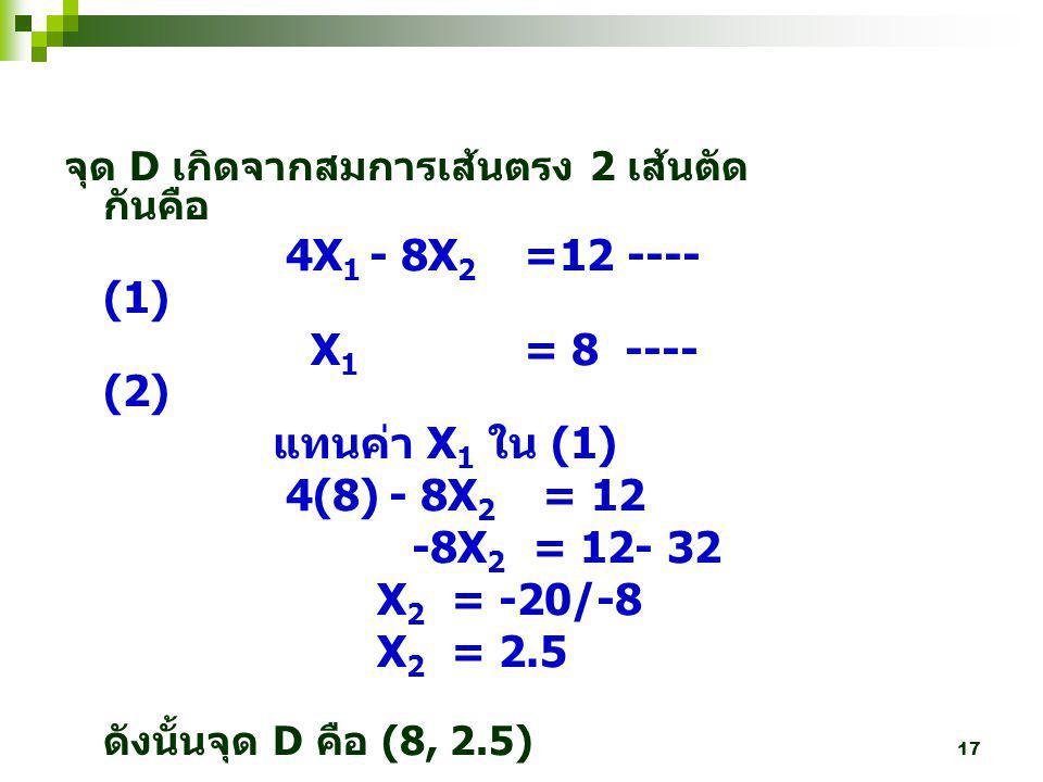 X1 = 8 ----(2) แทนค่า X1 ใน (1) 4(8) - 8X2 = 12 -8X2 = 12- 32
